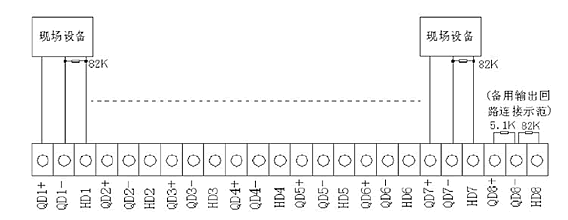 主机类:     ld128e(q)火灾报警控制器(联动型)接线端子图:    三.